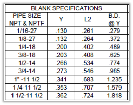blank-specifications