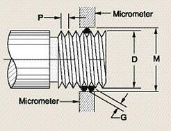 micrometer screw