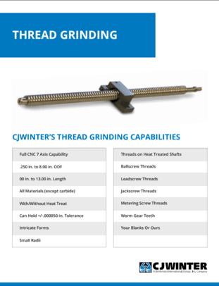 thread grinding thumbnail.png