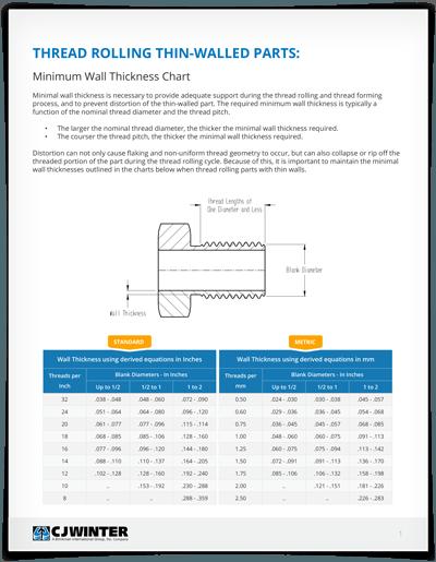 minimum-wall-thickness-chart-thumbnail.png
